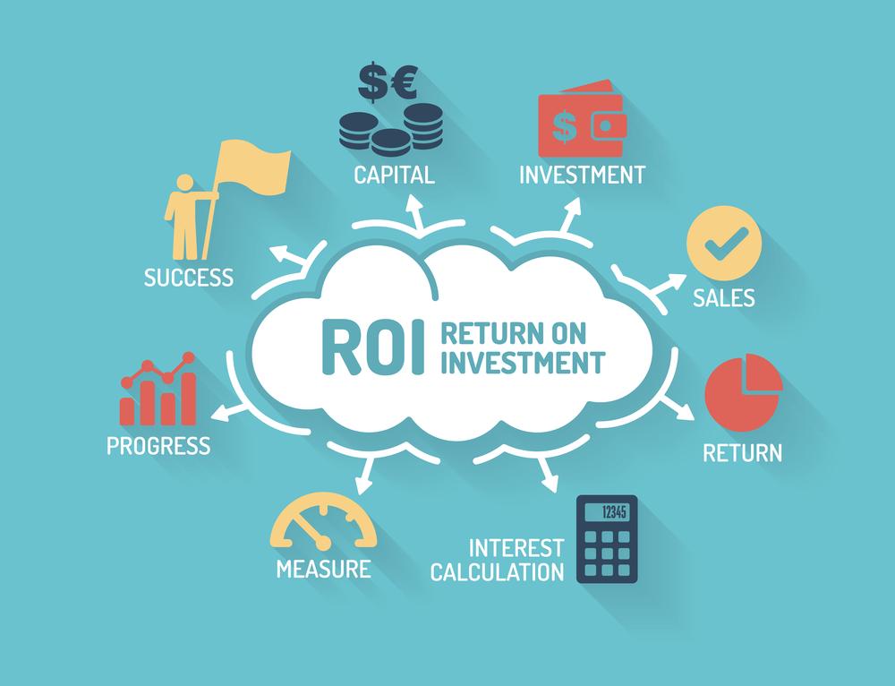 ROi como calcular o ROI